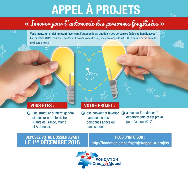 Fondation credit mutuel